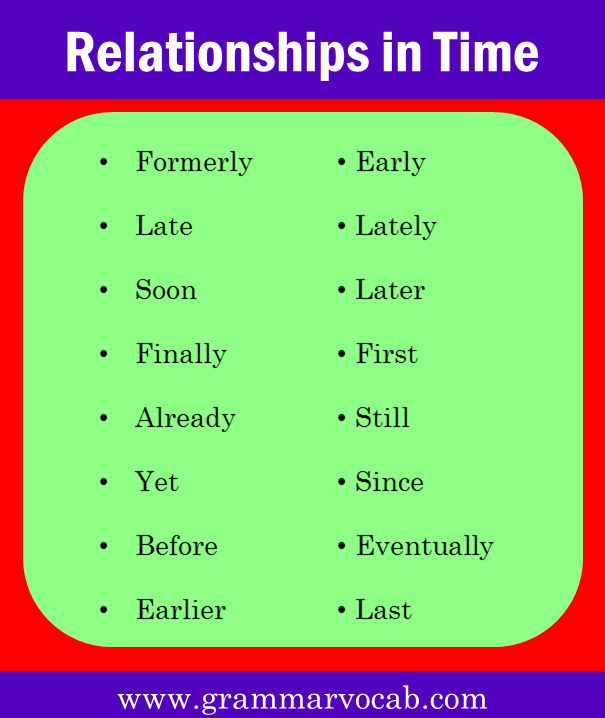 Relationships in Time