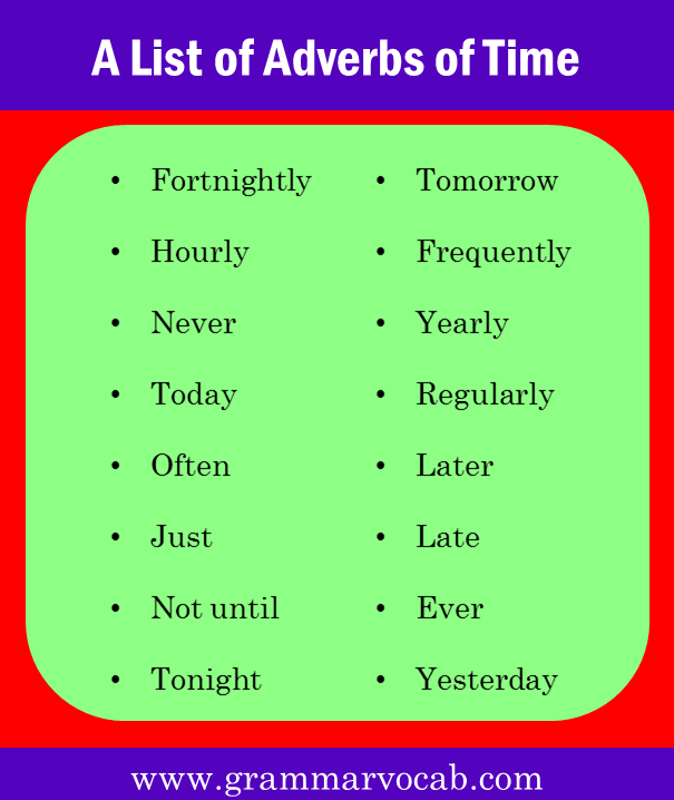 List of Adverbs of Time