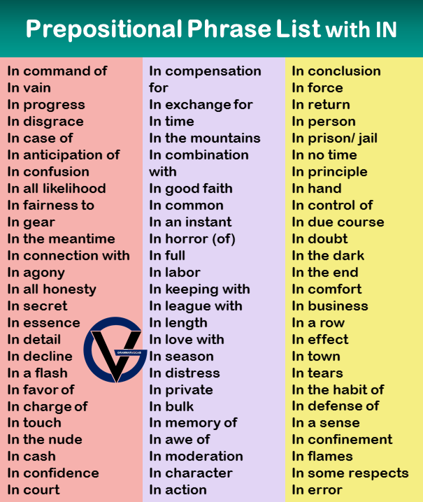 Prepositional Phrase List with IN