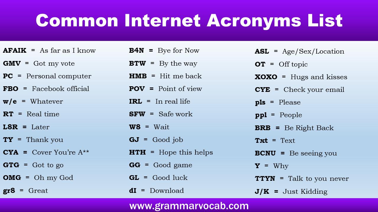 Common Internet Acronyms List