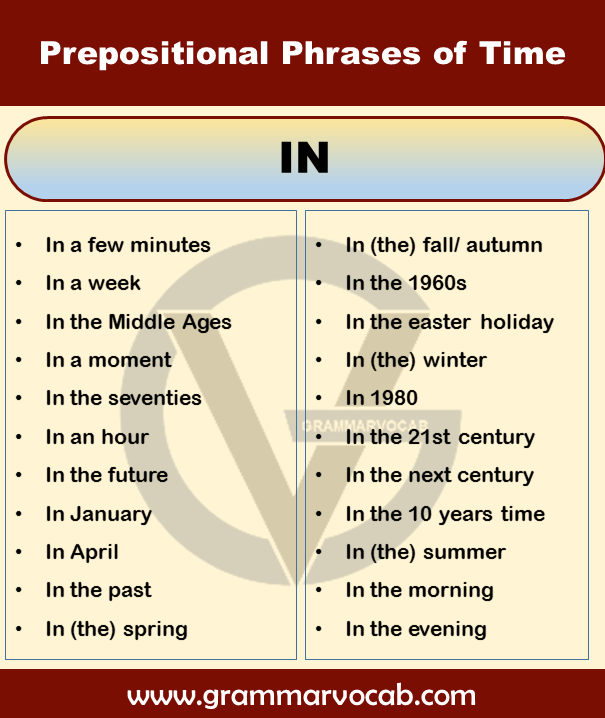 Prepositional Phrases of Time and Place