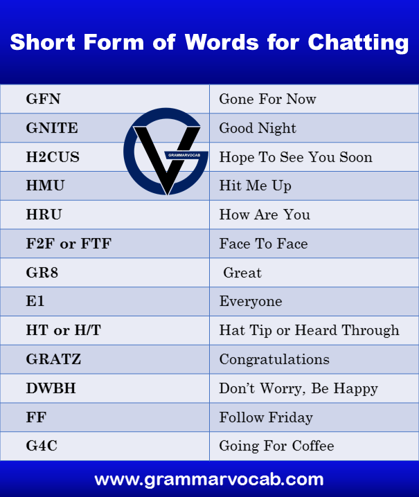short form of words