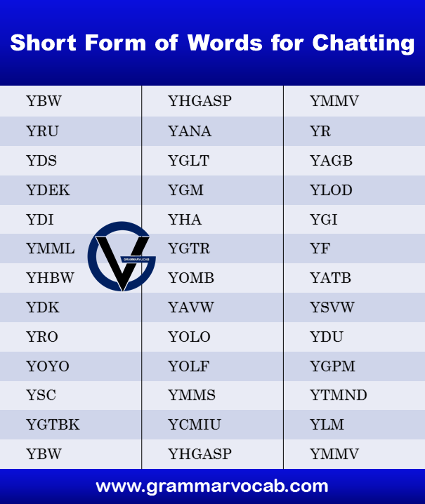 hort form of words used in chatting