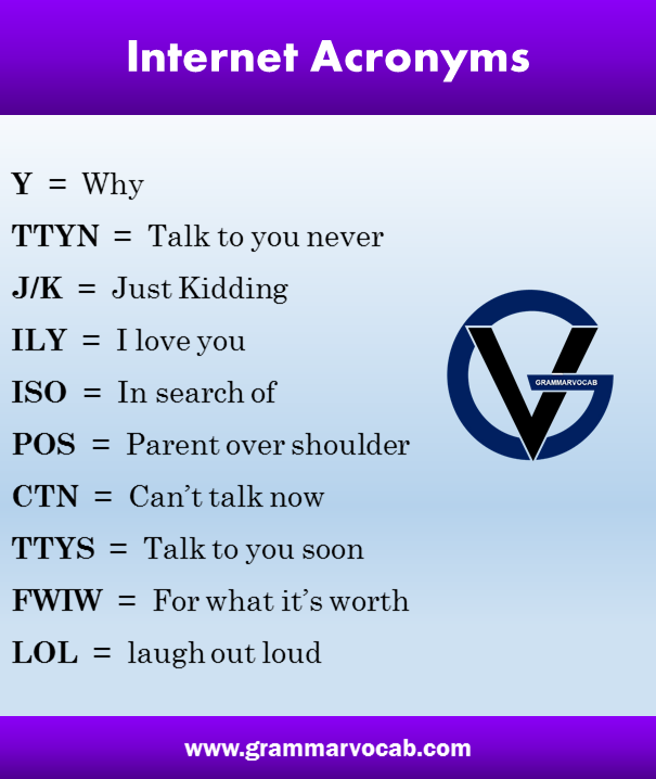 Internet acronyms list