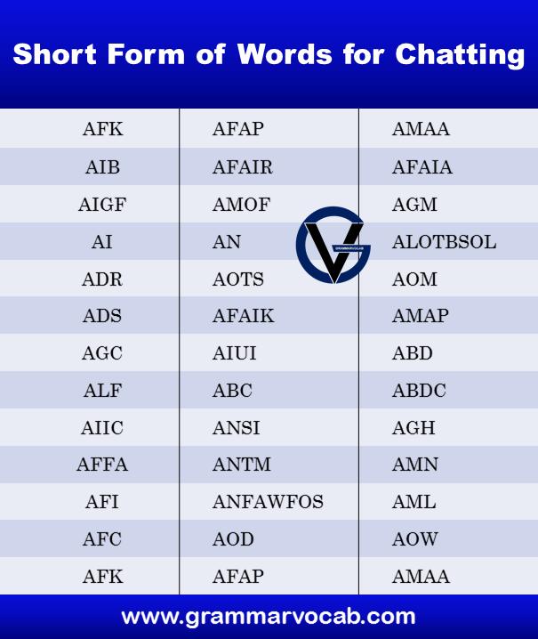 texting abbreviations list