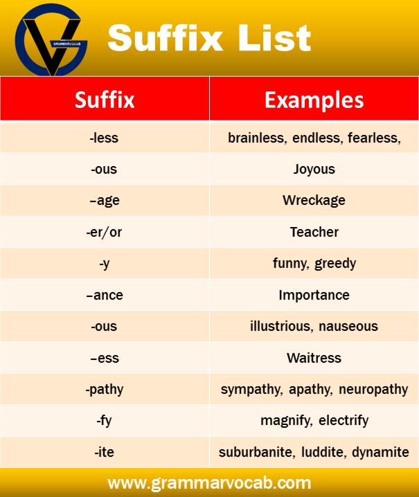 list of suffix with examples