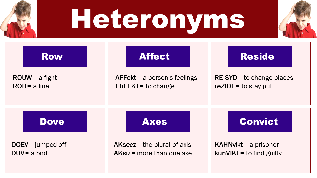 Heteronyms Examples with Meaning