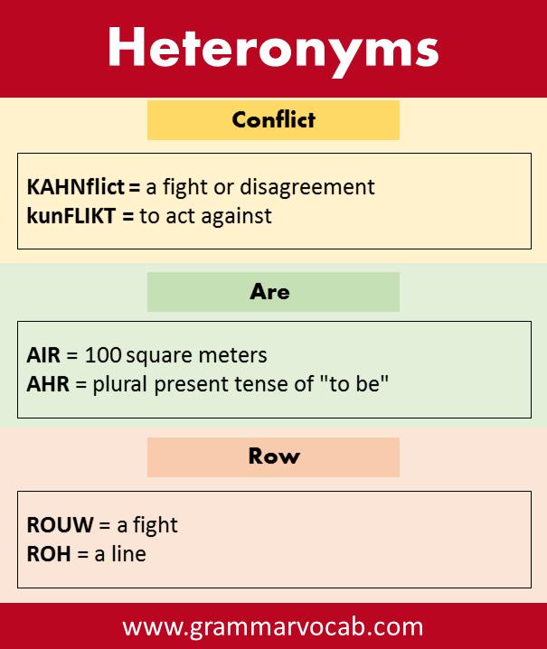 Heteronyms pairs