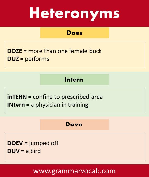 Heteronyms list
