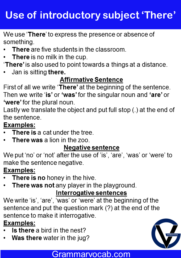 use of helping verb