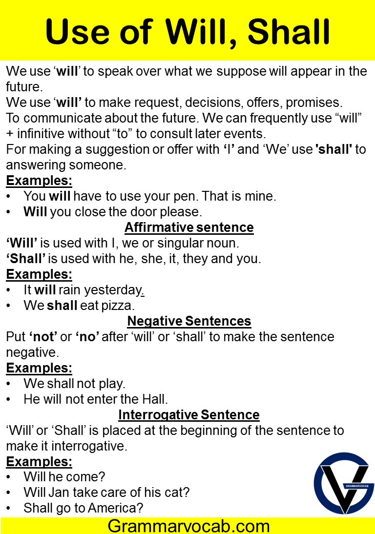 use of will, shall