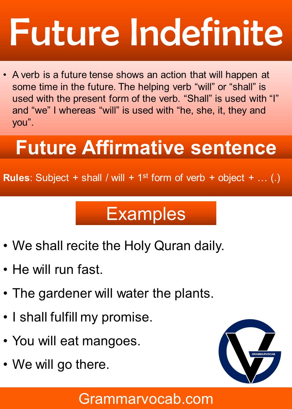 Future Indefinite Tense Structure