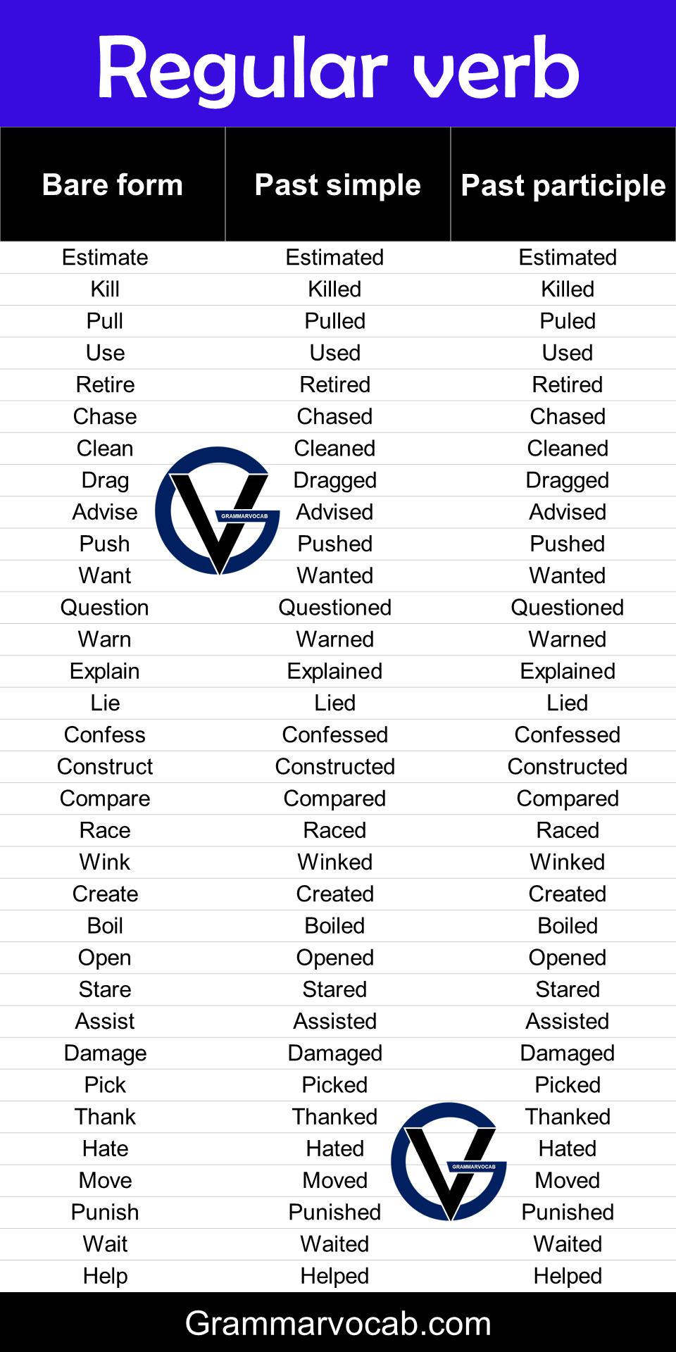 Regular Verb List