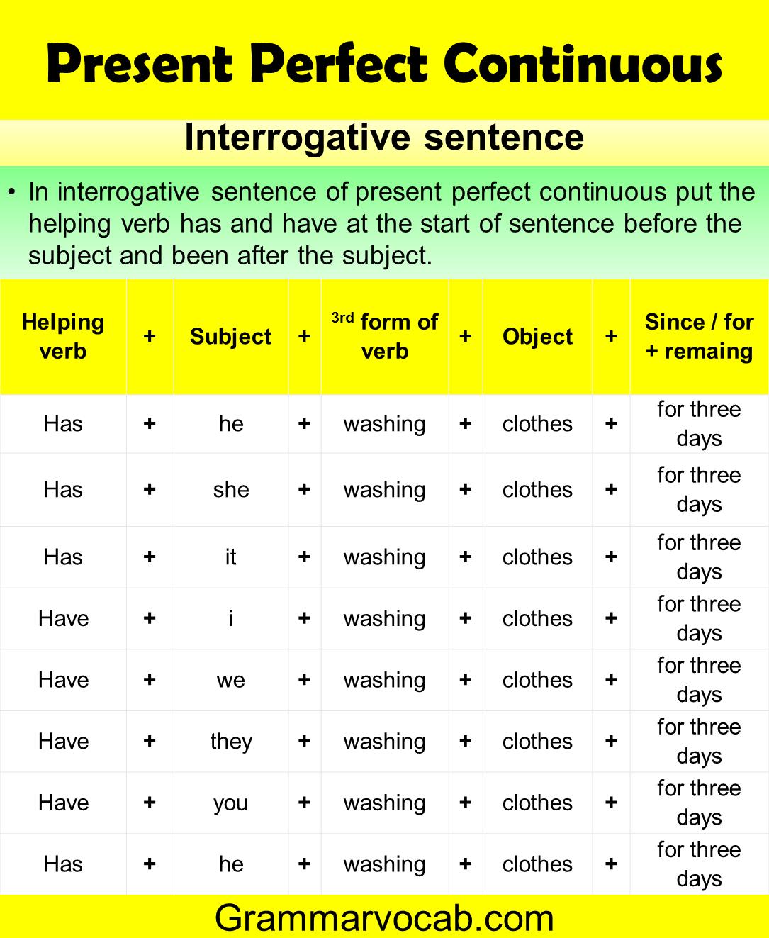 Present Tense in English