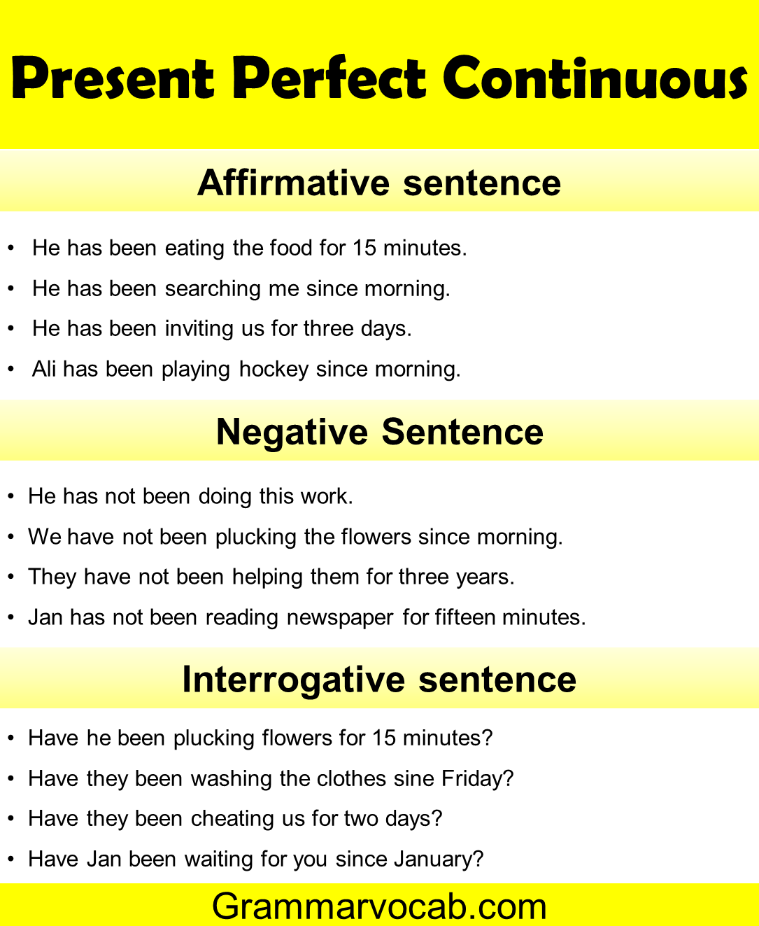 Present Perfect Continuous Examples
