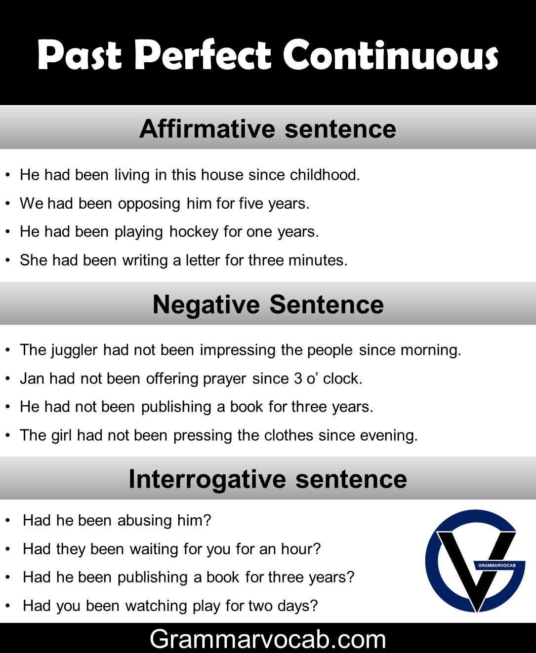 Past Perfect Continuous Tense examples