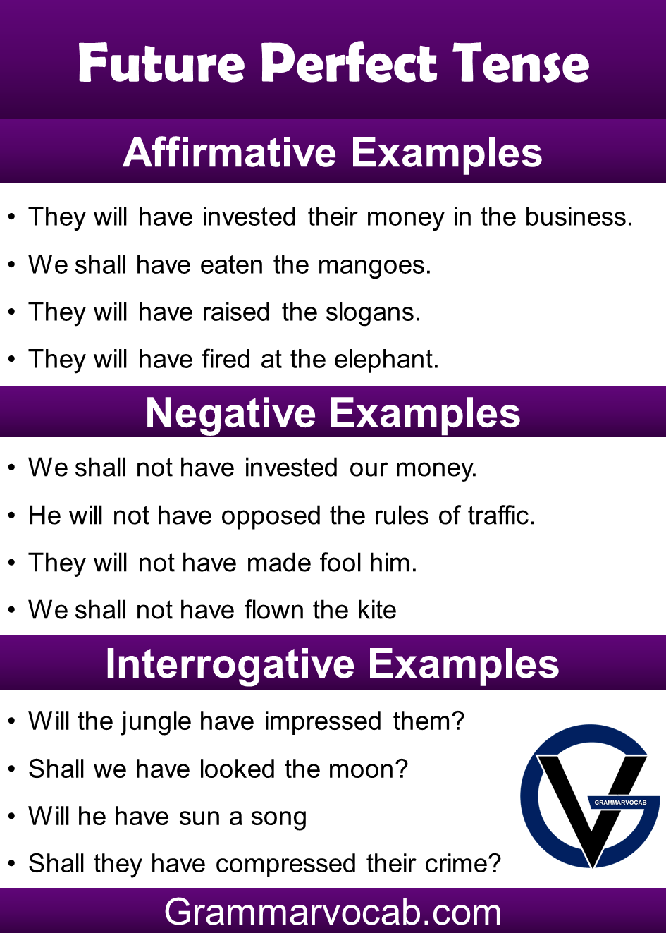 Future Perfect Tense Examples